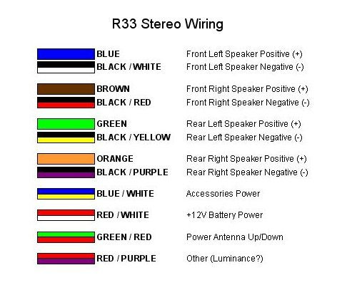 Wiring loom info for R33 - Skyline Owners Forum