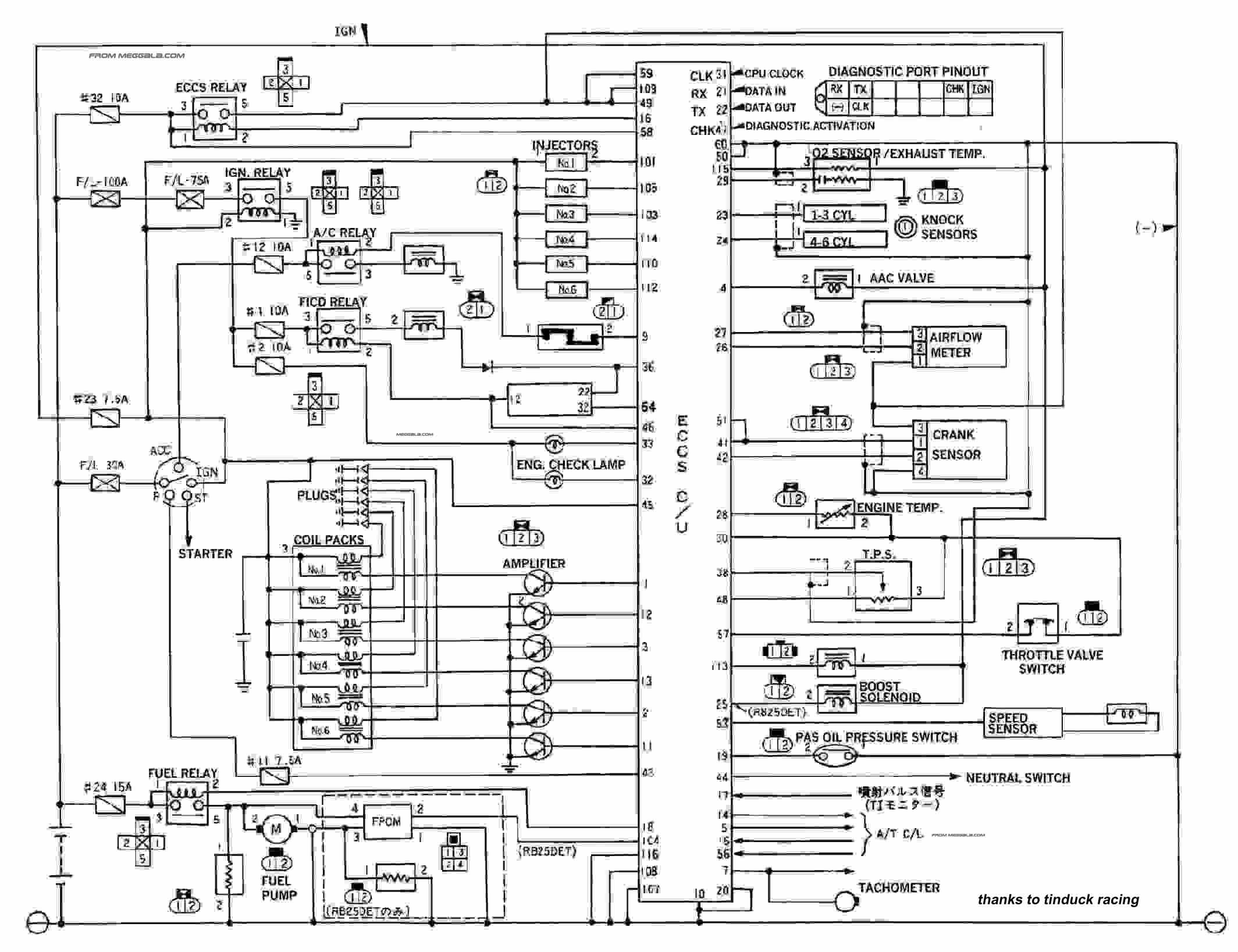 R33 Wiring Diagram Fusebox And
