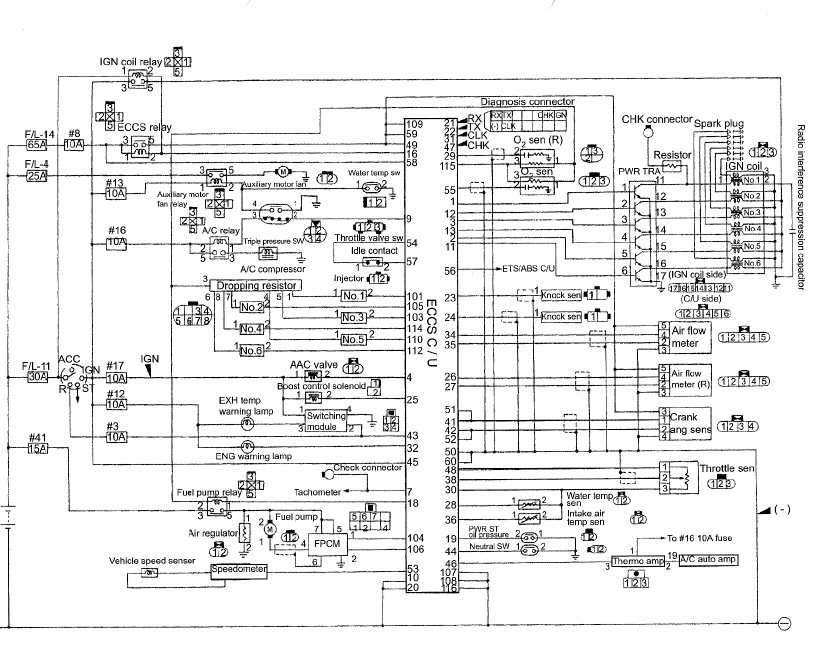 Skyline R33 Gtr Wiring Diagram